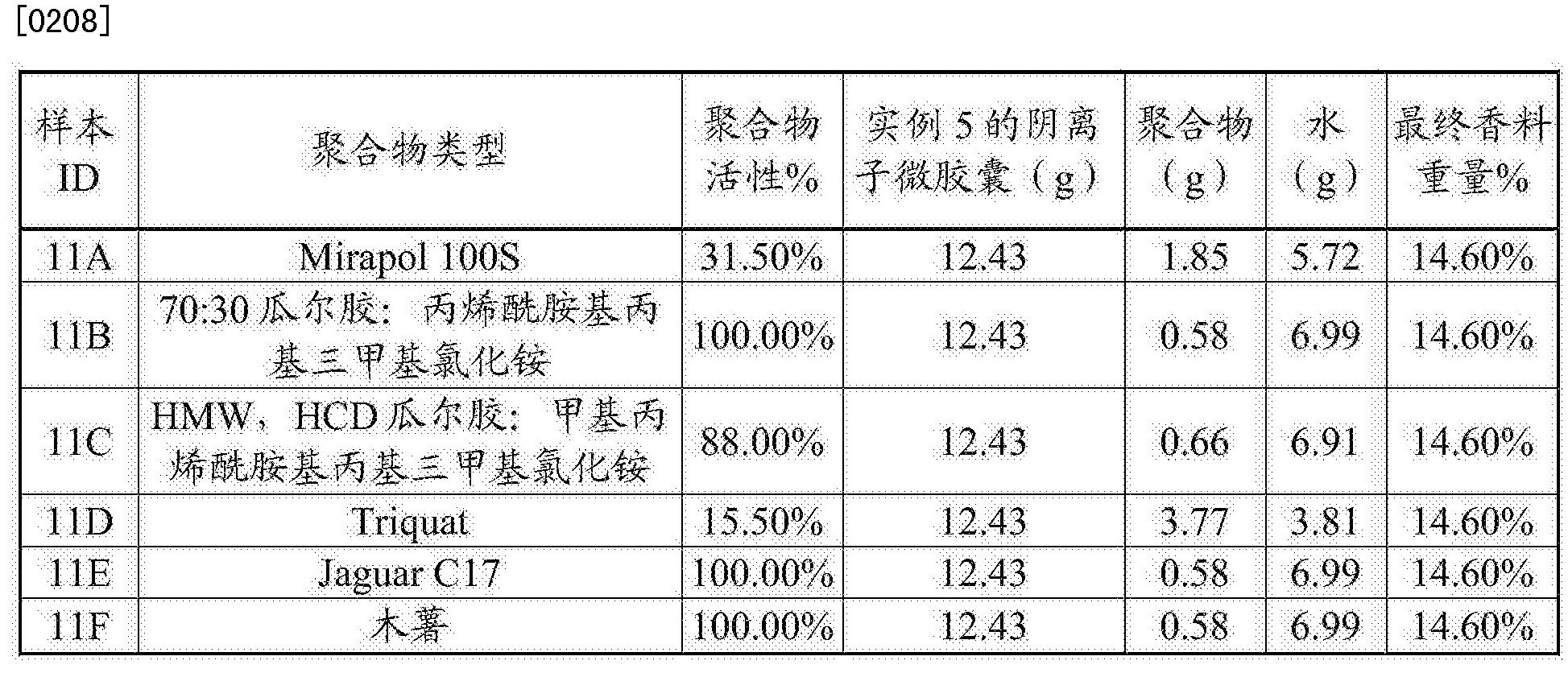 Figure CN103458858BD00211