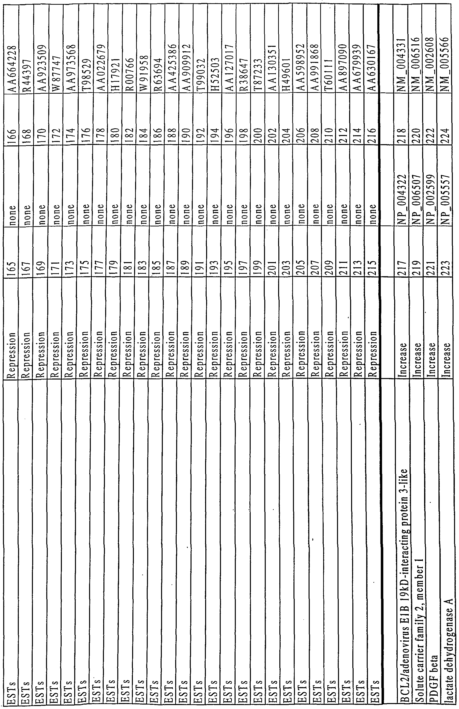 WO2002046465A2 - Method for identification of genes involved