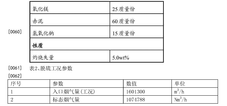 Figure CN107721366AD00071