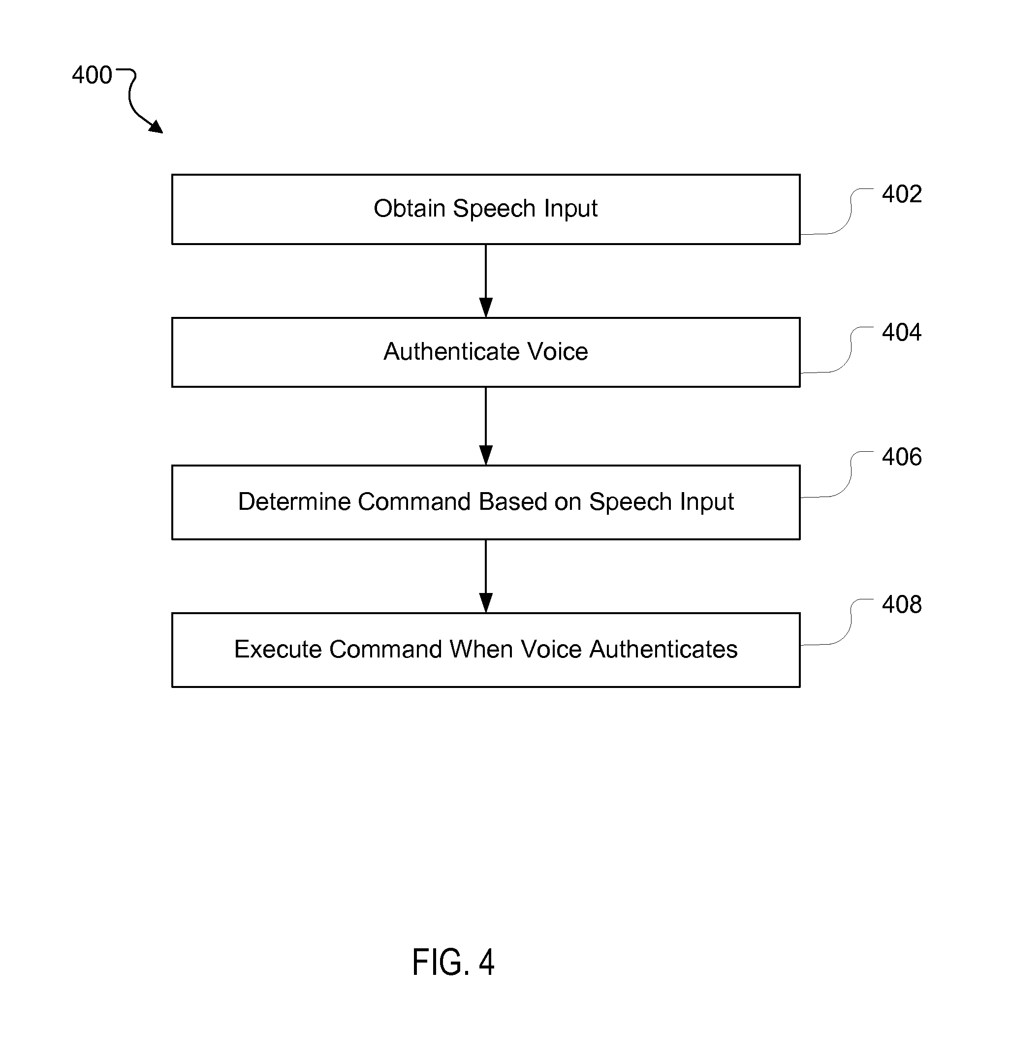 Us9262612b2 Device Access Using Voice Authentication Google Patents