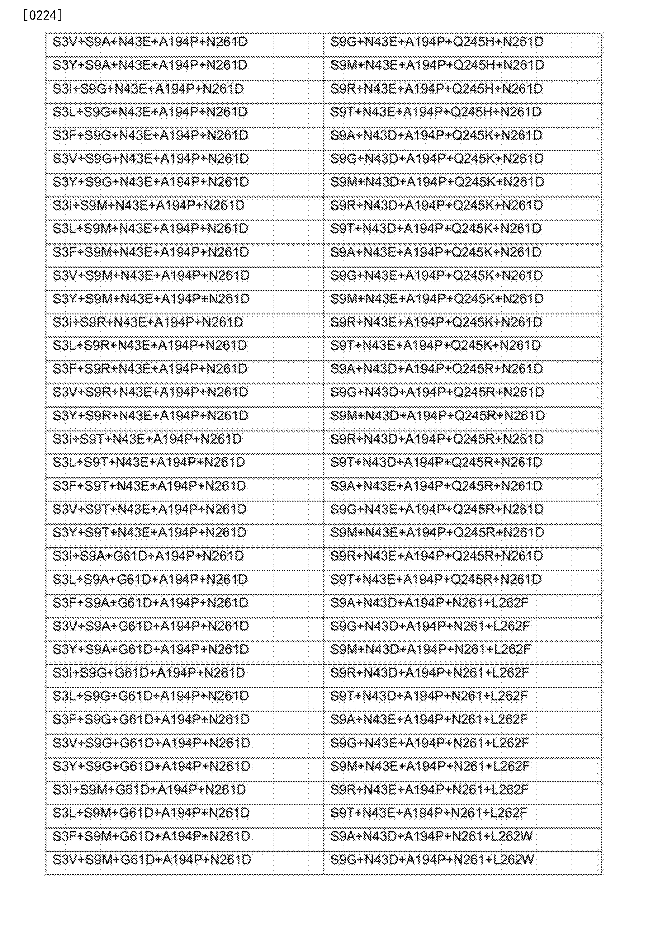 Figure CN105874067AD00321
