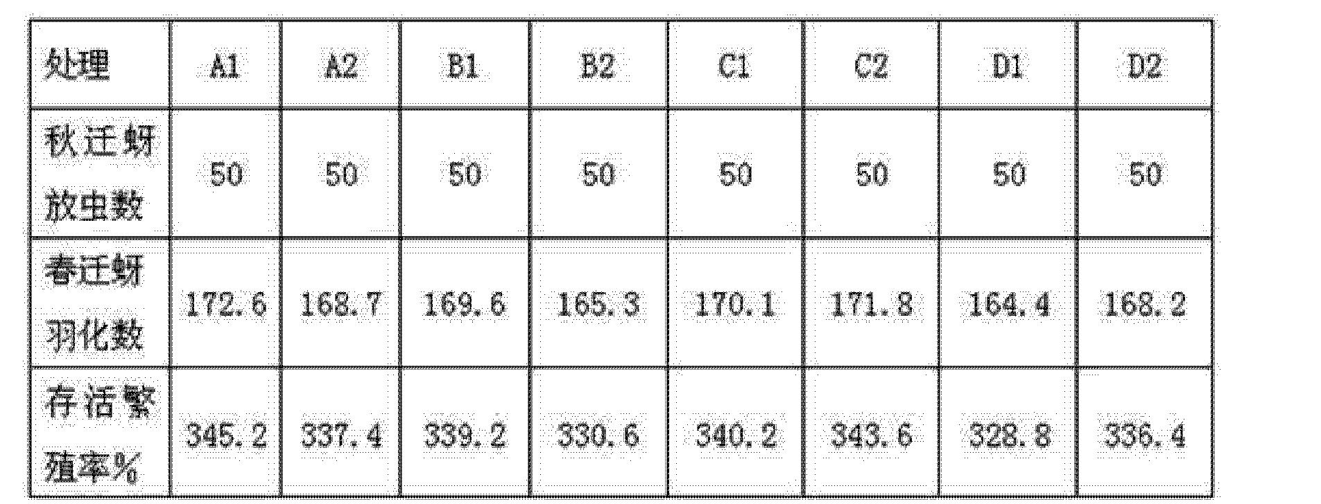 Figure CN101999337BD00051