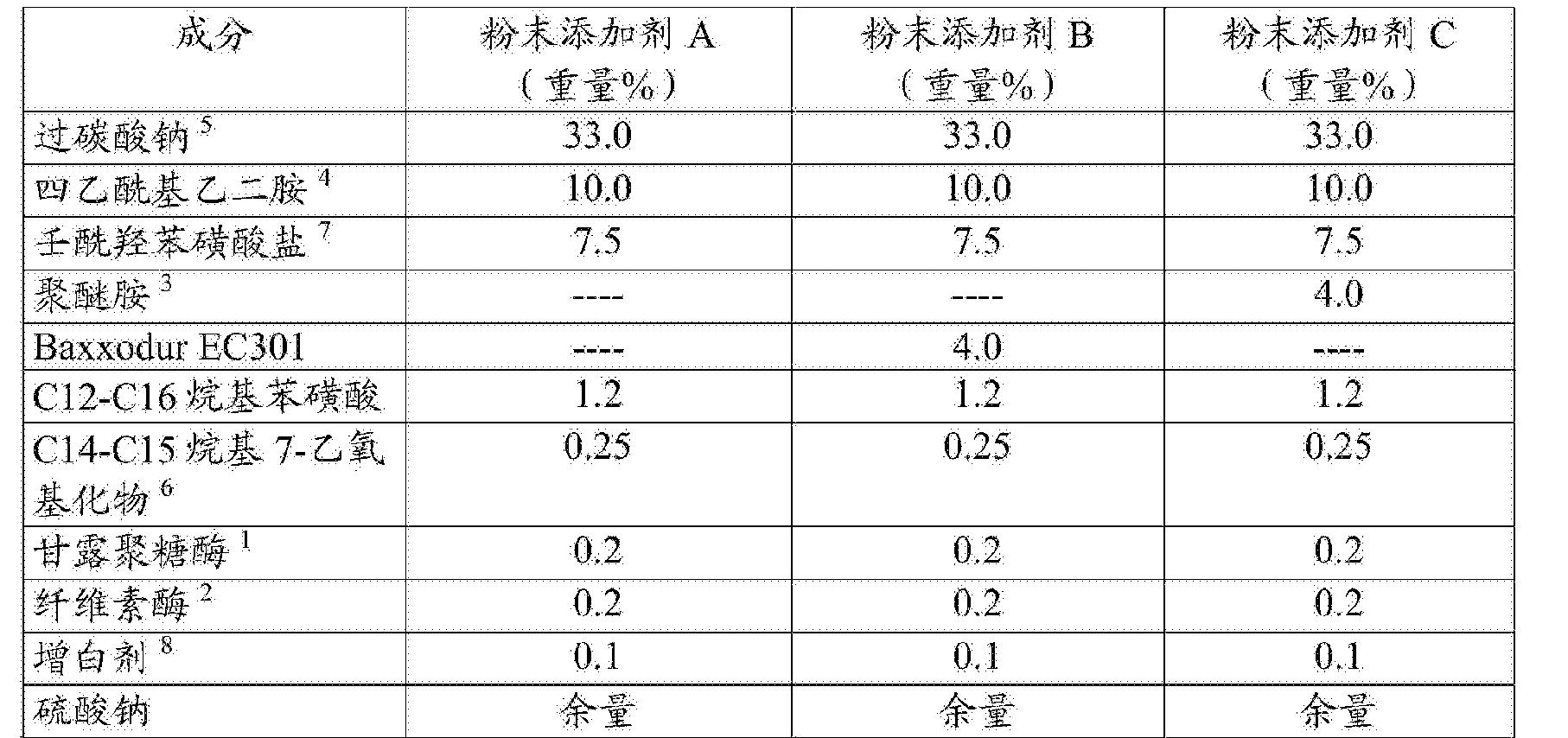 Figure CN105073966BD00471