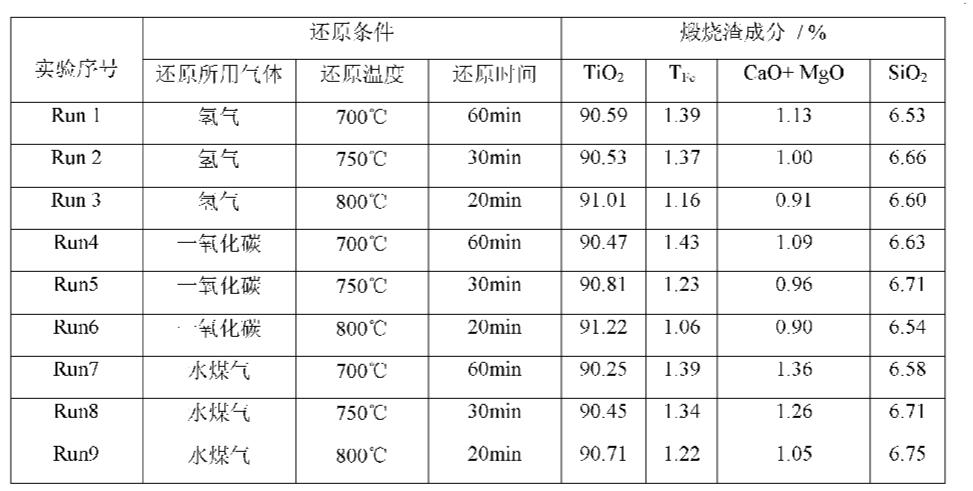 Figure CN101935065AD00071
