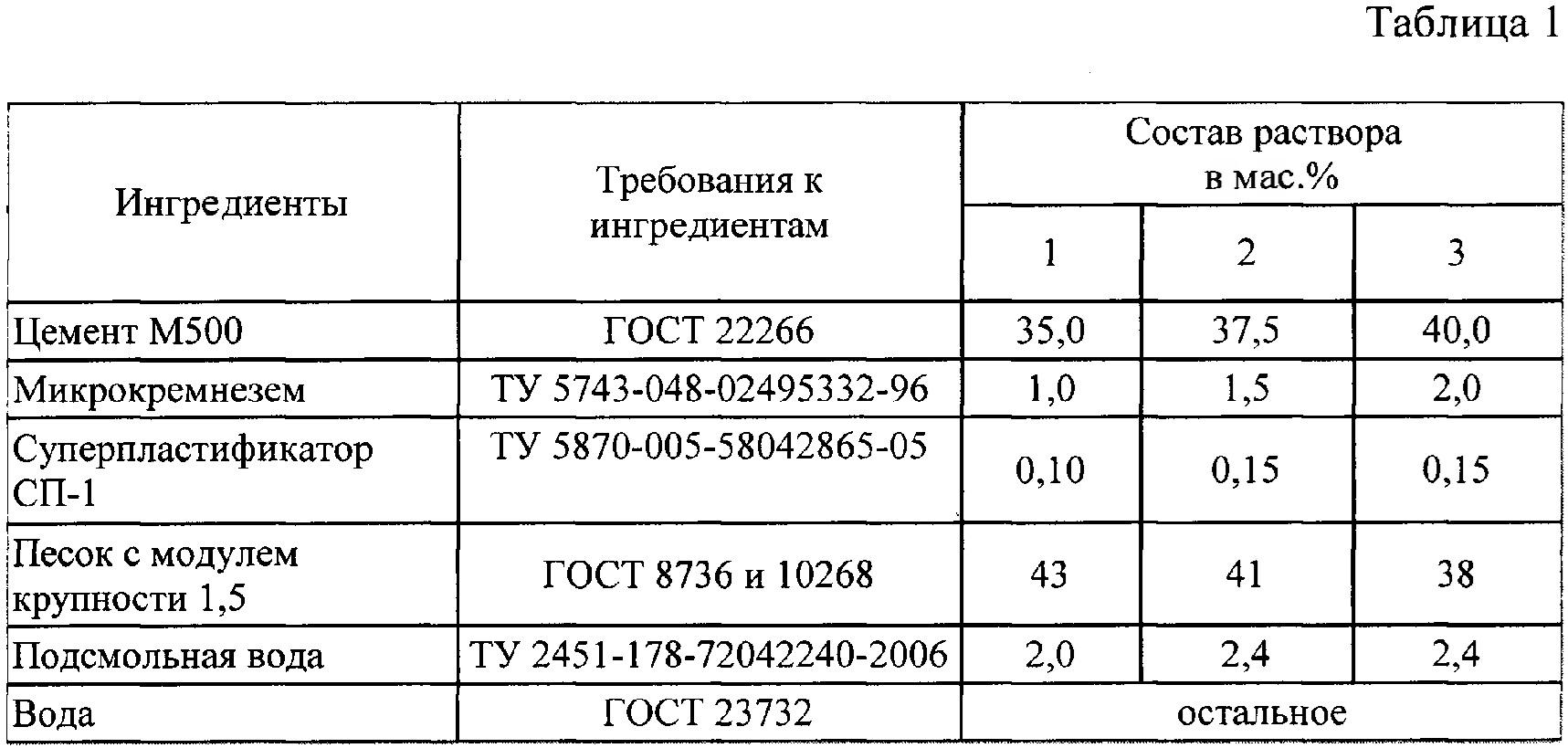 состав раствора м150