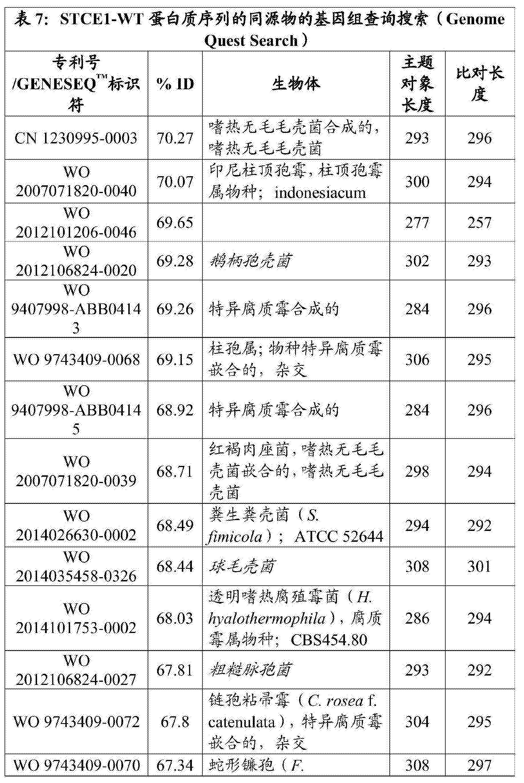 Figure CN108699543AD00431