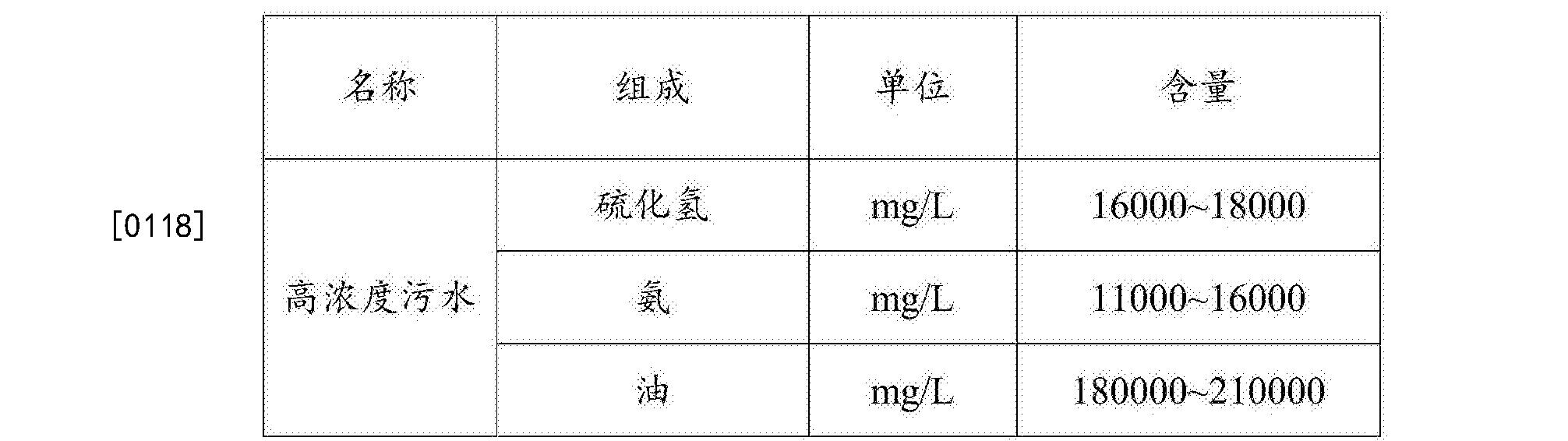 Figure CN105330110BD00141