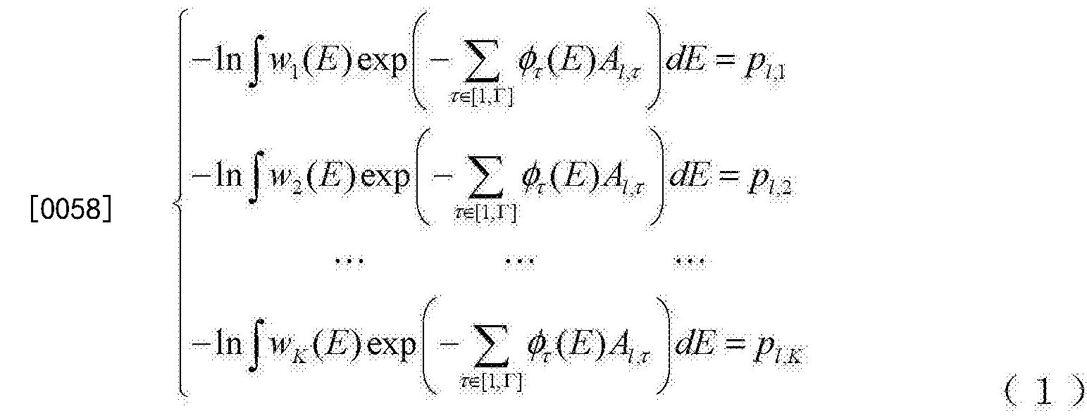 Figure CN103472074BD00093