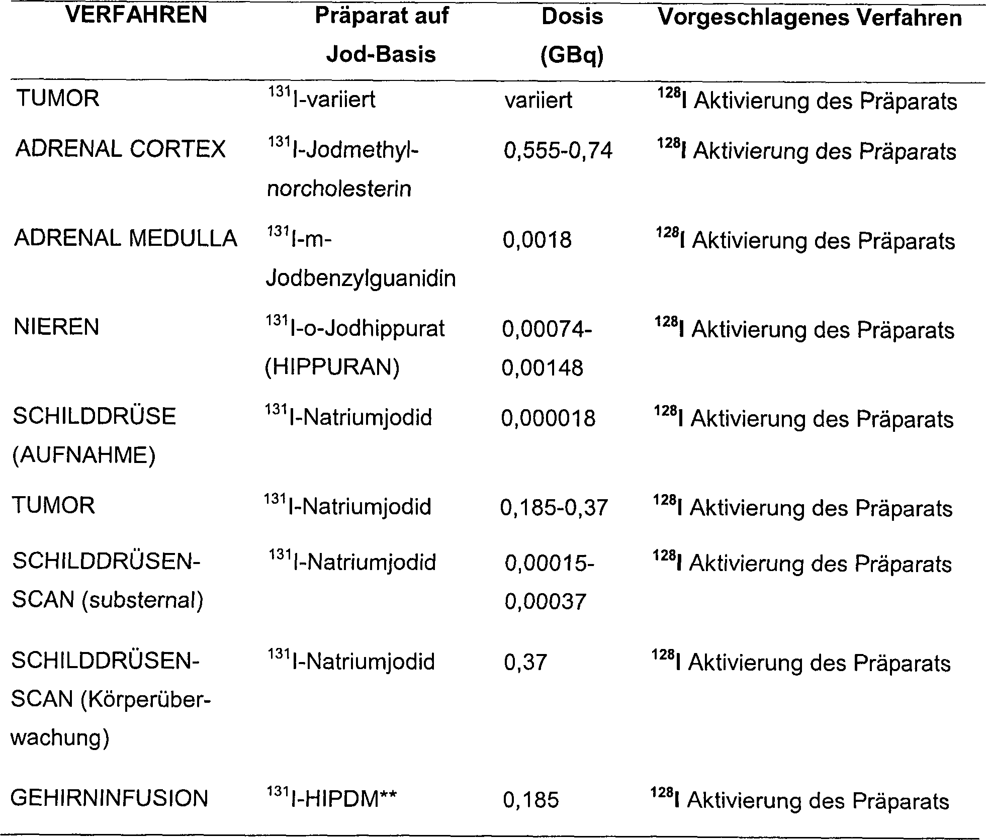Kohlenstoff 13 Isotop Dating