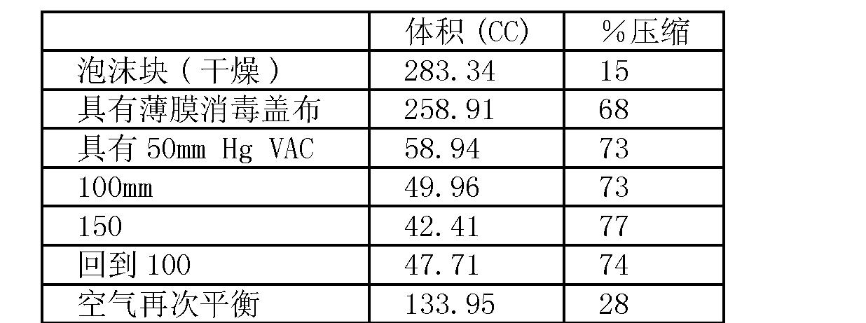 Figure CN101277734BD00211