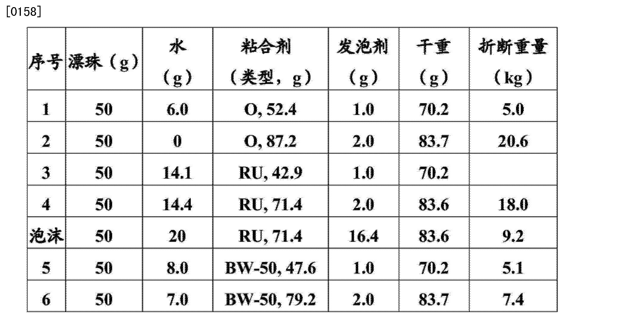 Figure CN103898996AD00212
