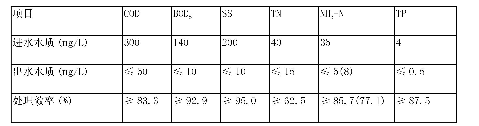 Figure CN103395950BD00121