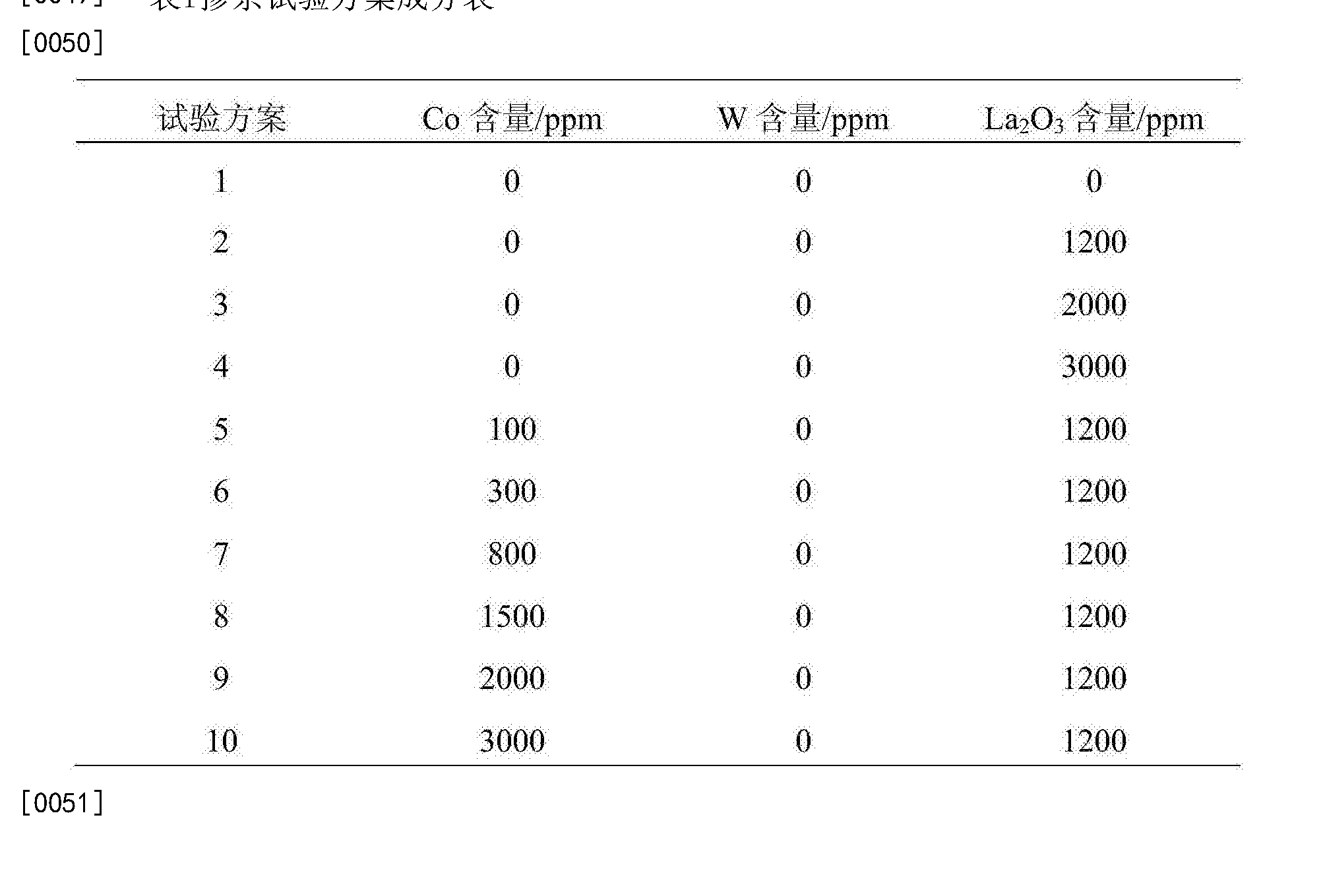 Figure CN105772877AD00071