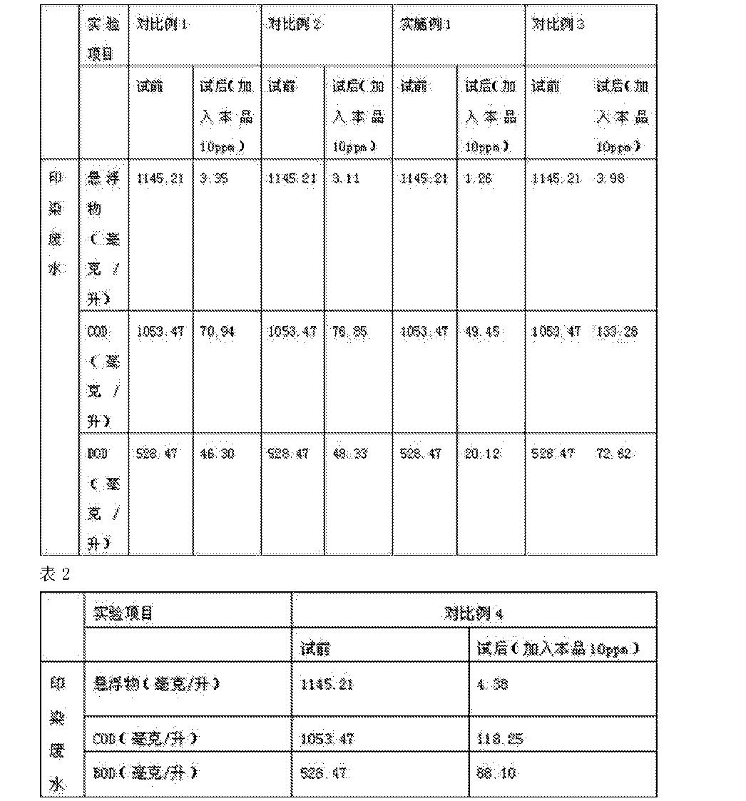 Figure CN105084499AD00061