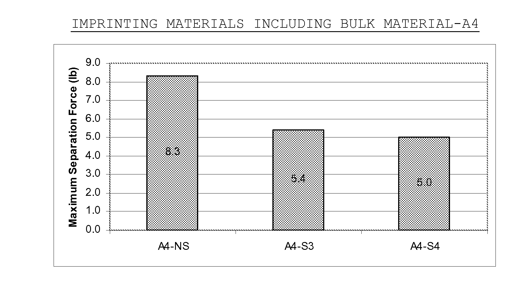 Figure US20070272825A1-20071129-P00004