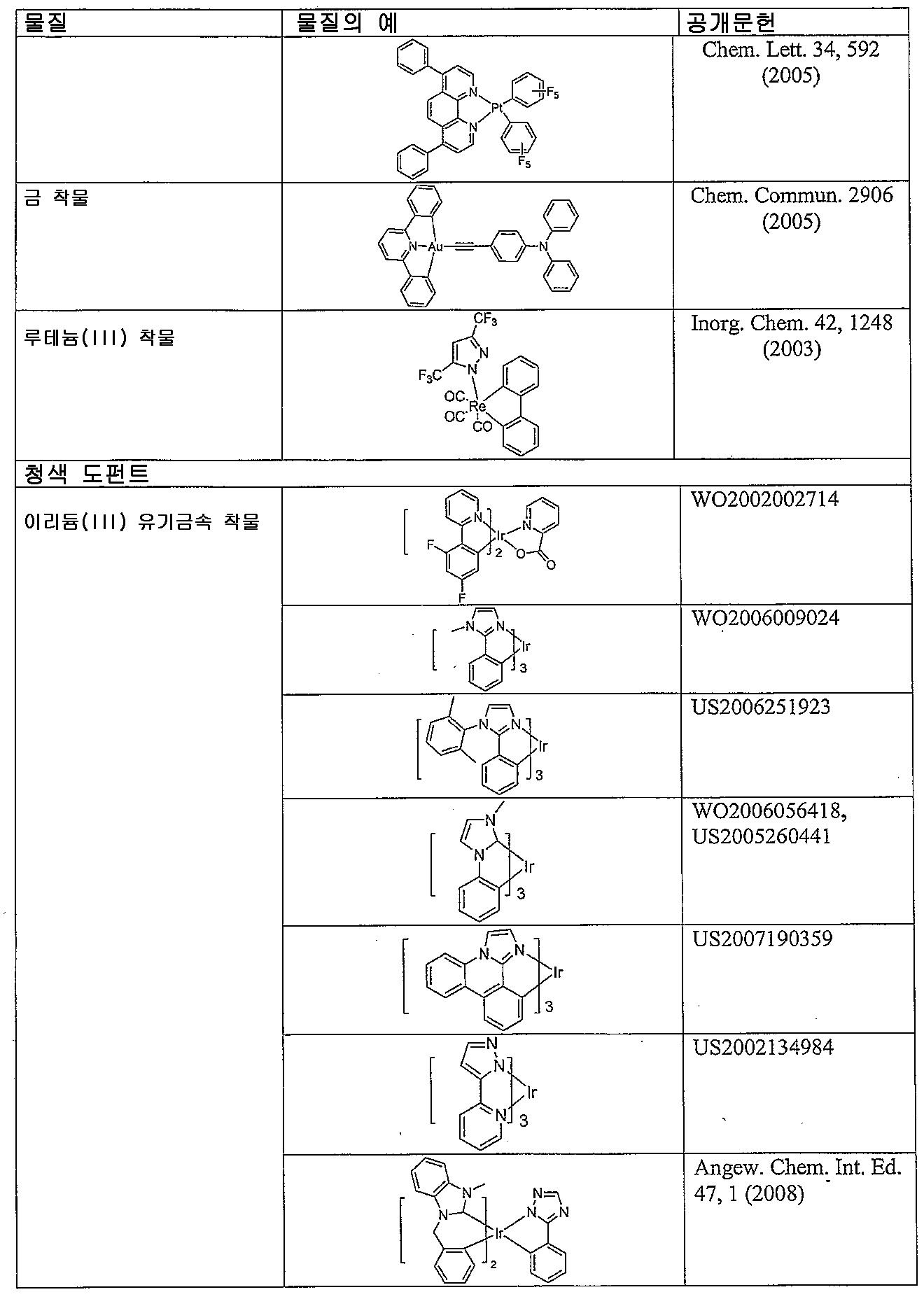 Figure 112011024458841-pct00016