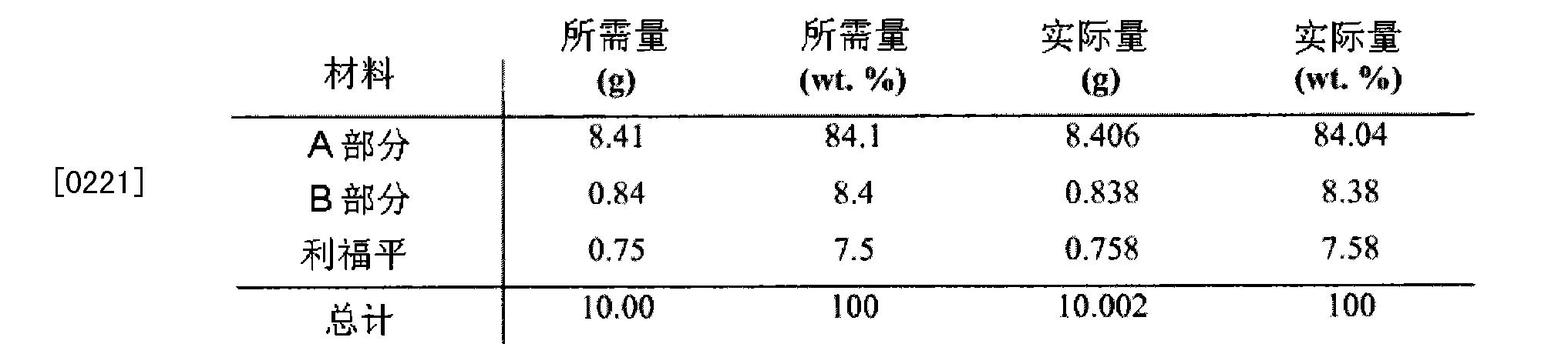 Figure CN102365102BD00332