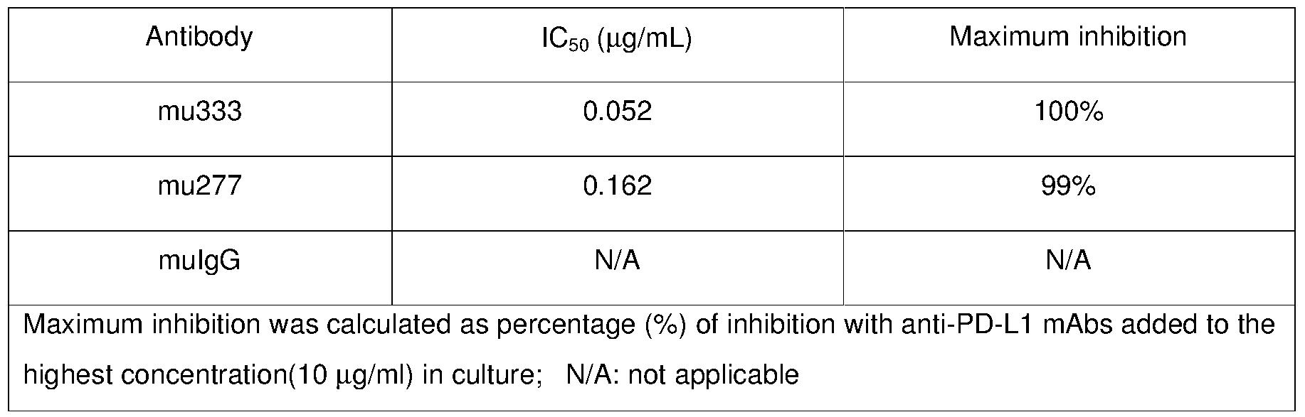 Figure PCTCN2015083066-appb-000016
