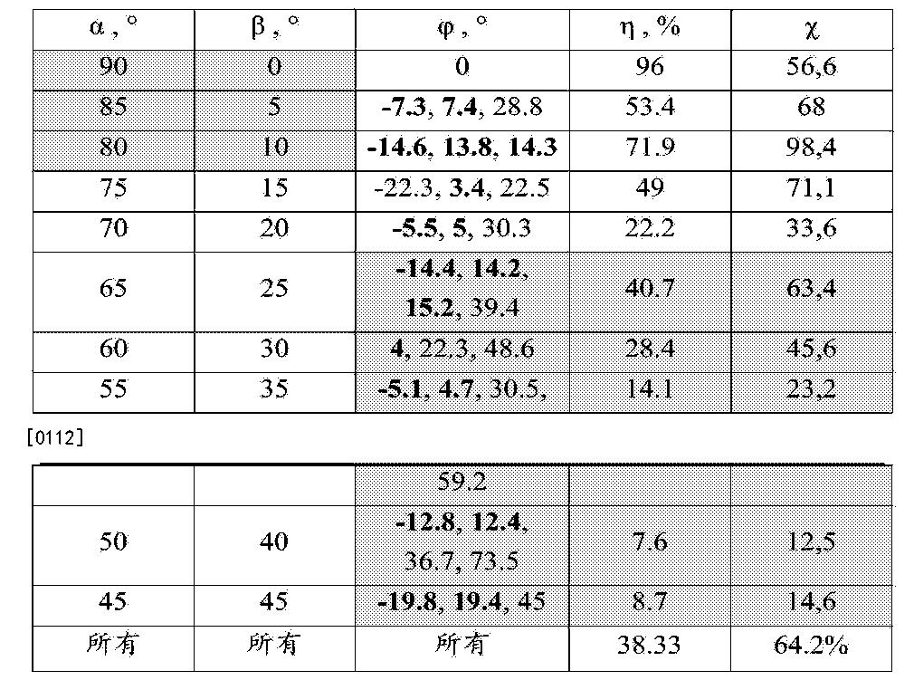 Figure CN105445835AD00141
