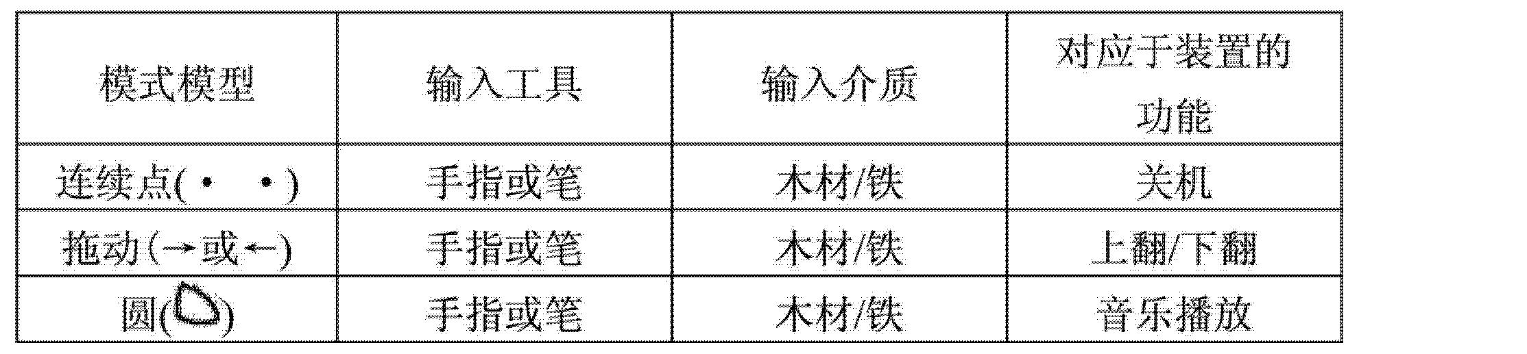 Figure CN102741919AD00131