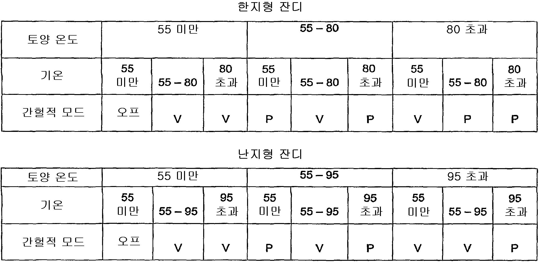 Figure 112009012389691-pct00002