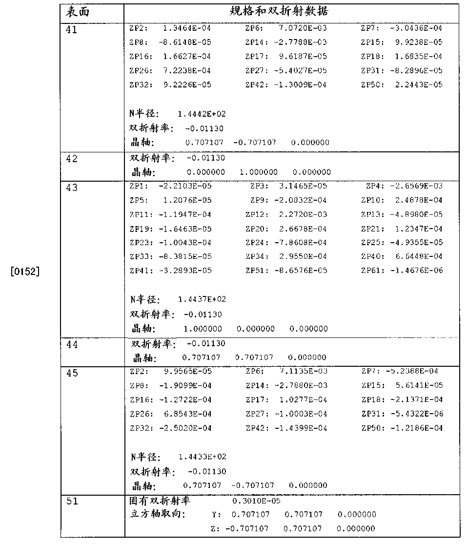 Figure CN102207691BD00251