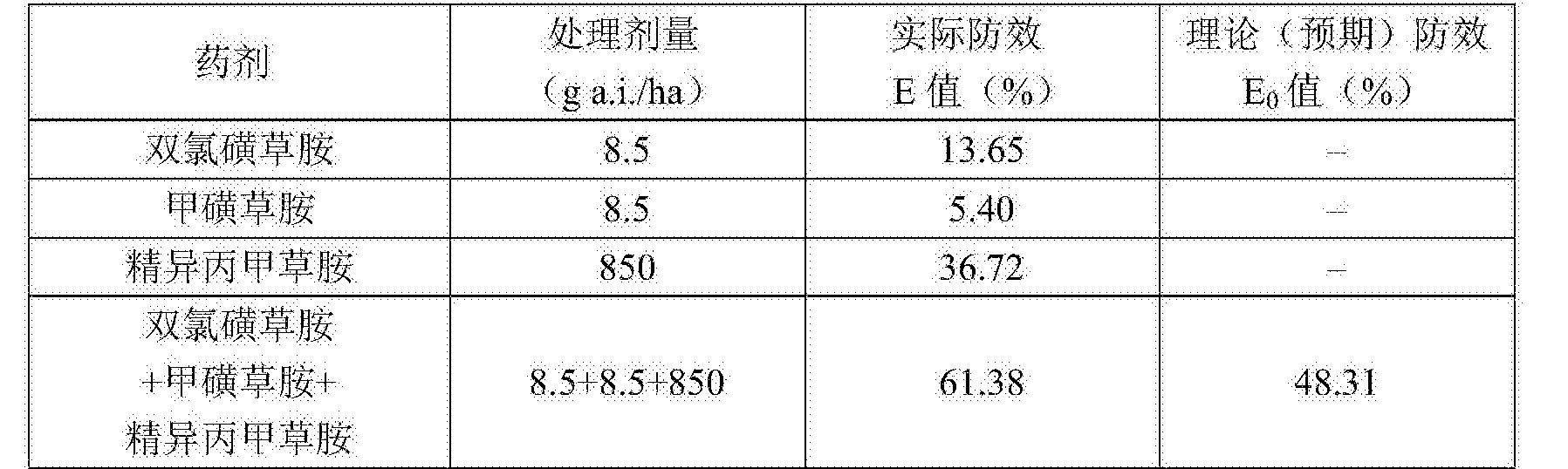 Figure CN108651491AD00091