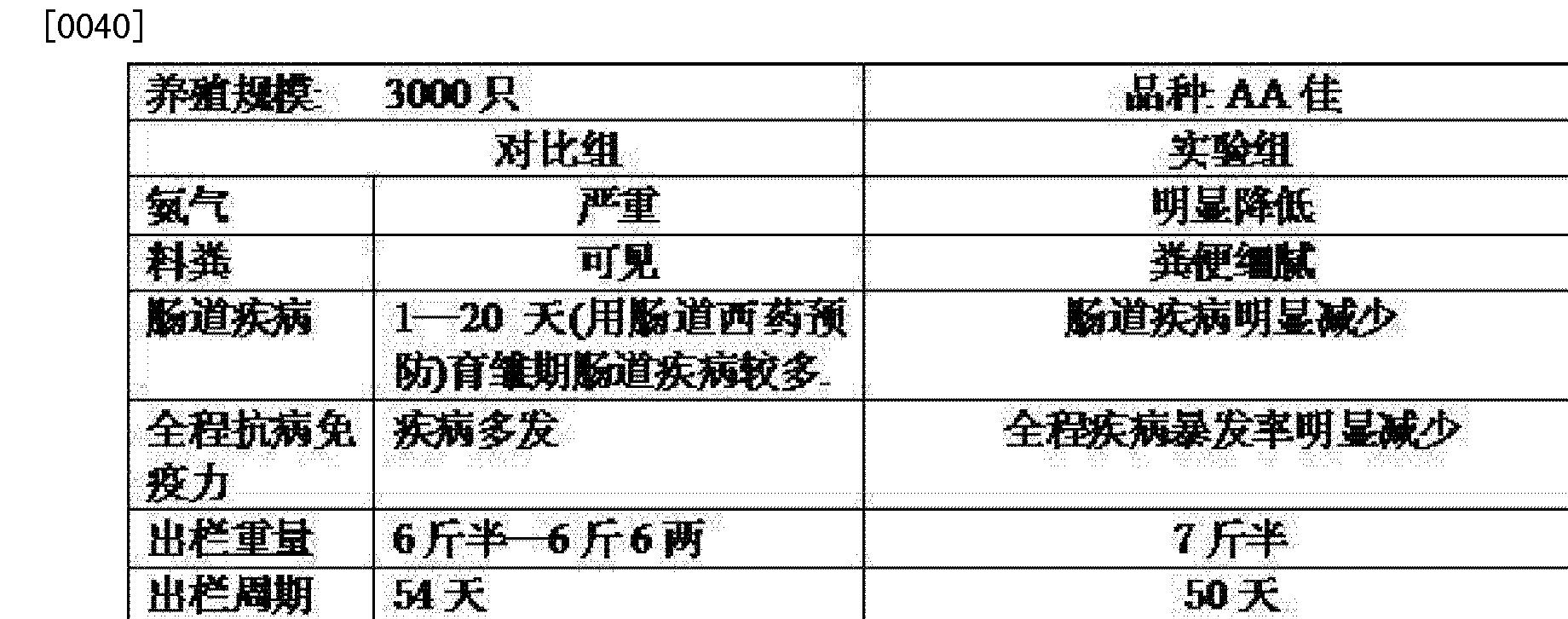 Figure CN103190535BD00052