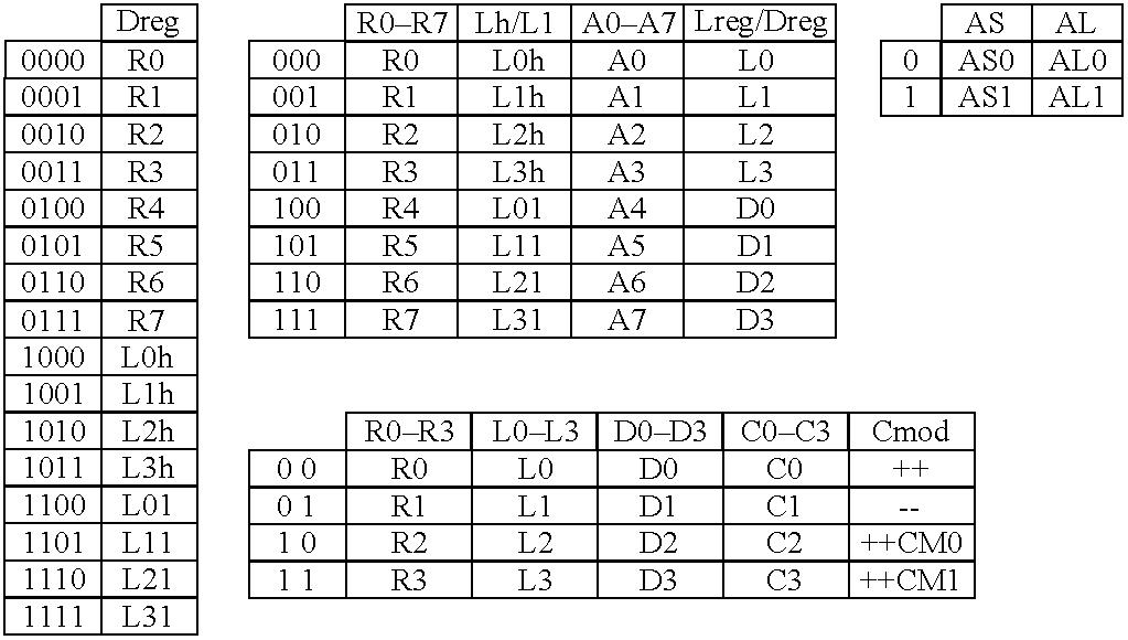 Figure US20070186079A1-20070809-C00007