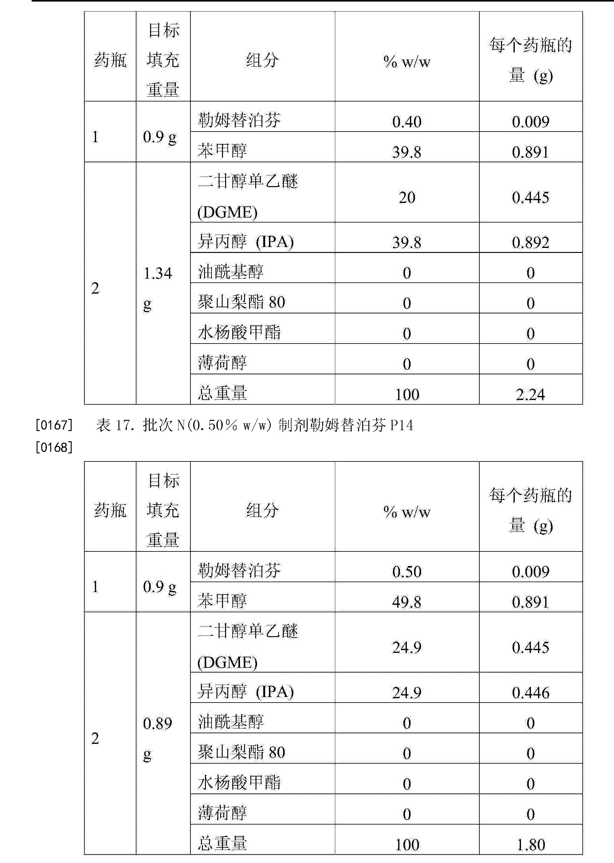 Figure CN104703624AD00321