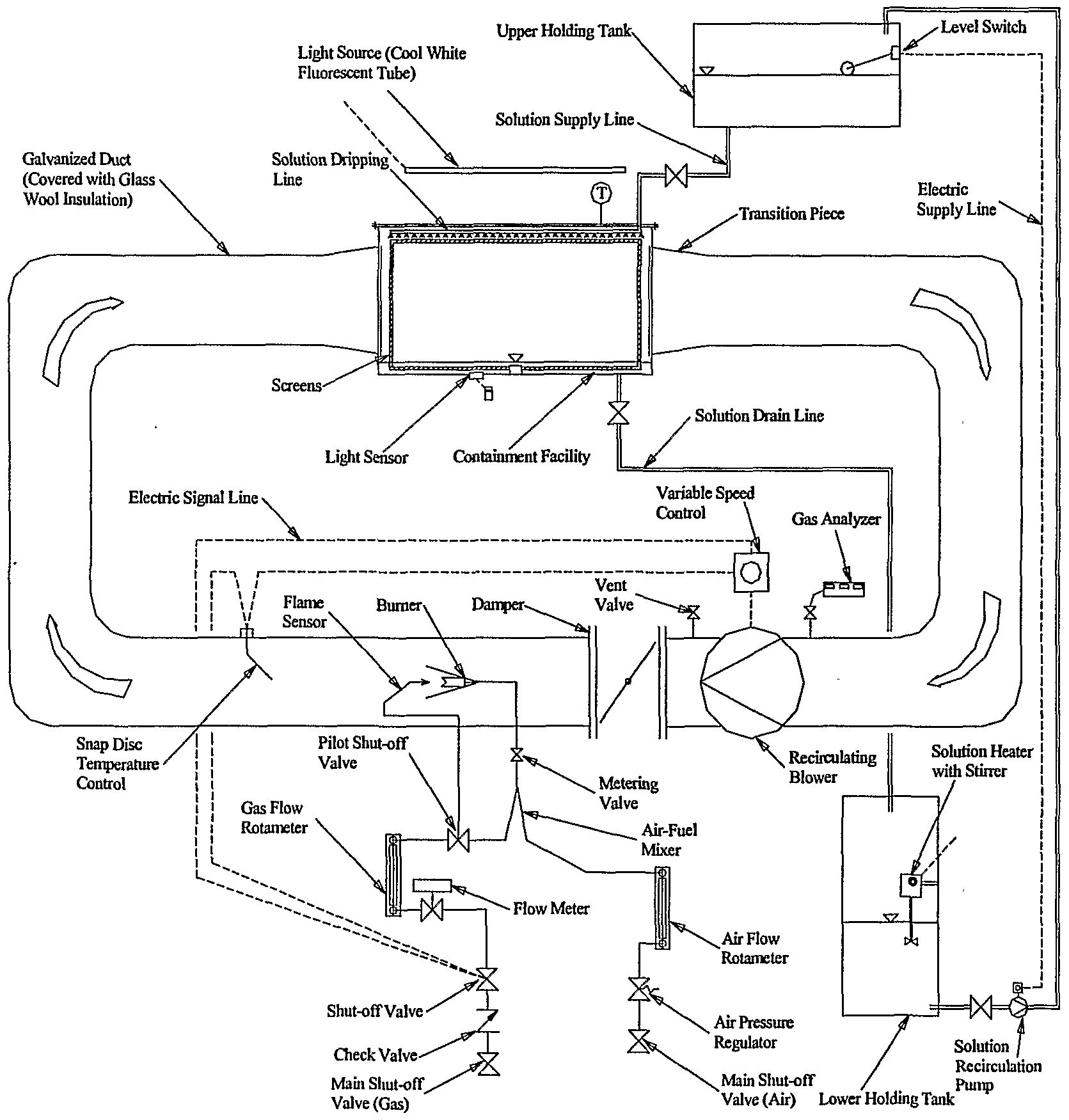 wo2002005932a1 photosynthetic carbon dioxide mitigation Panasonic Wiring Diagram figure imgf000084 0001 figure 1 schematic