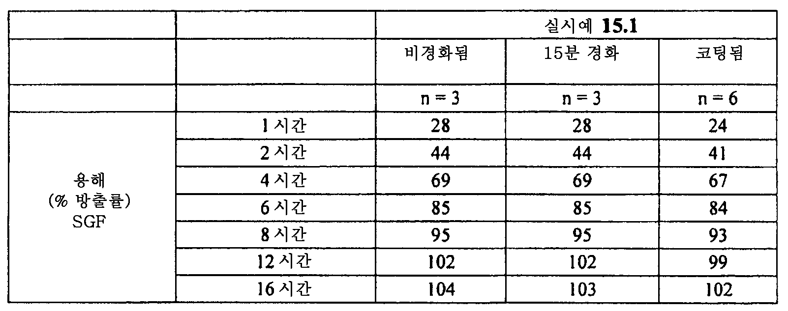 Figure 112011082183604-pat00076