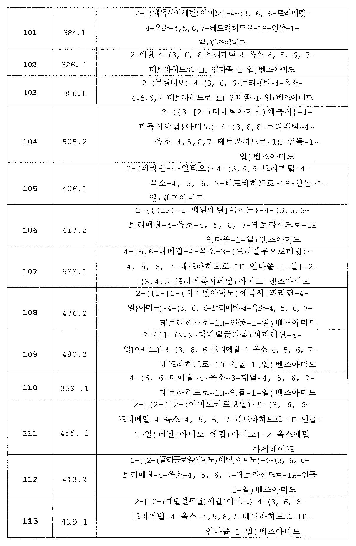 Figure 112013069739518-pat00077