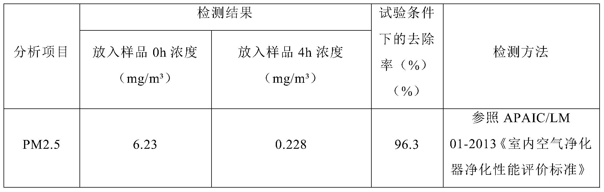 Figure PCTCN2019077911-appb-000004