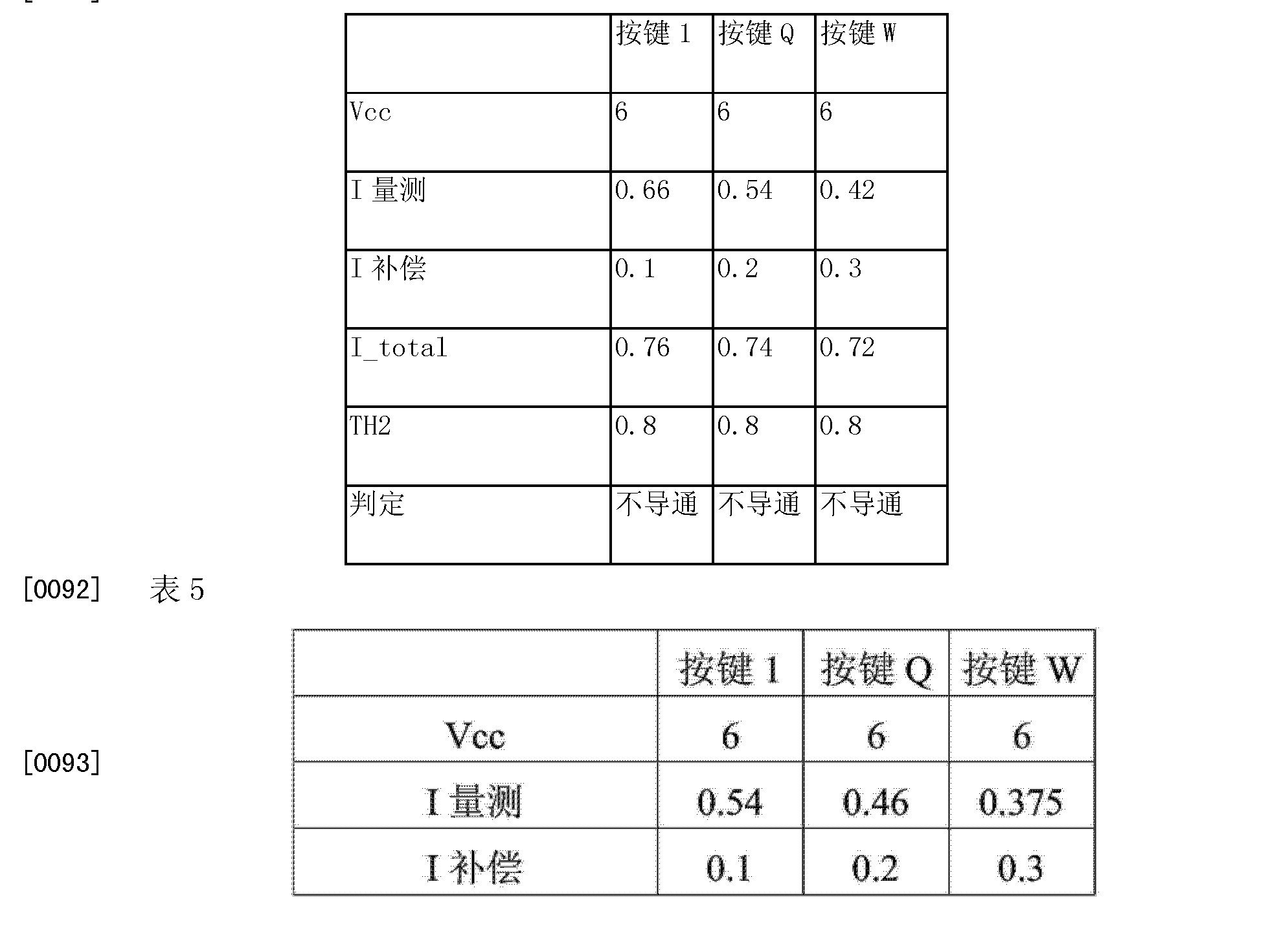 Figure CN103793068AD00161