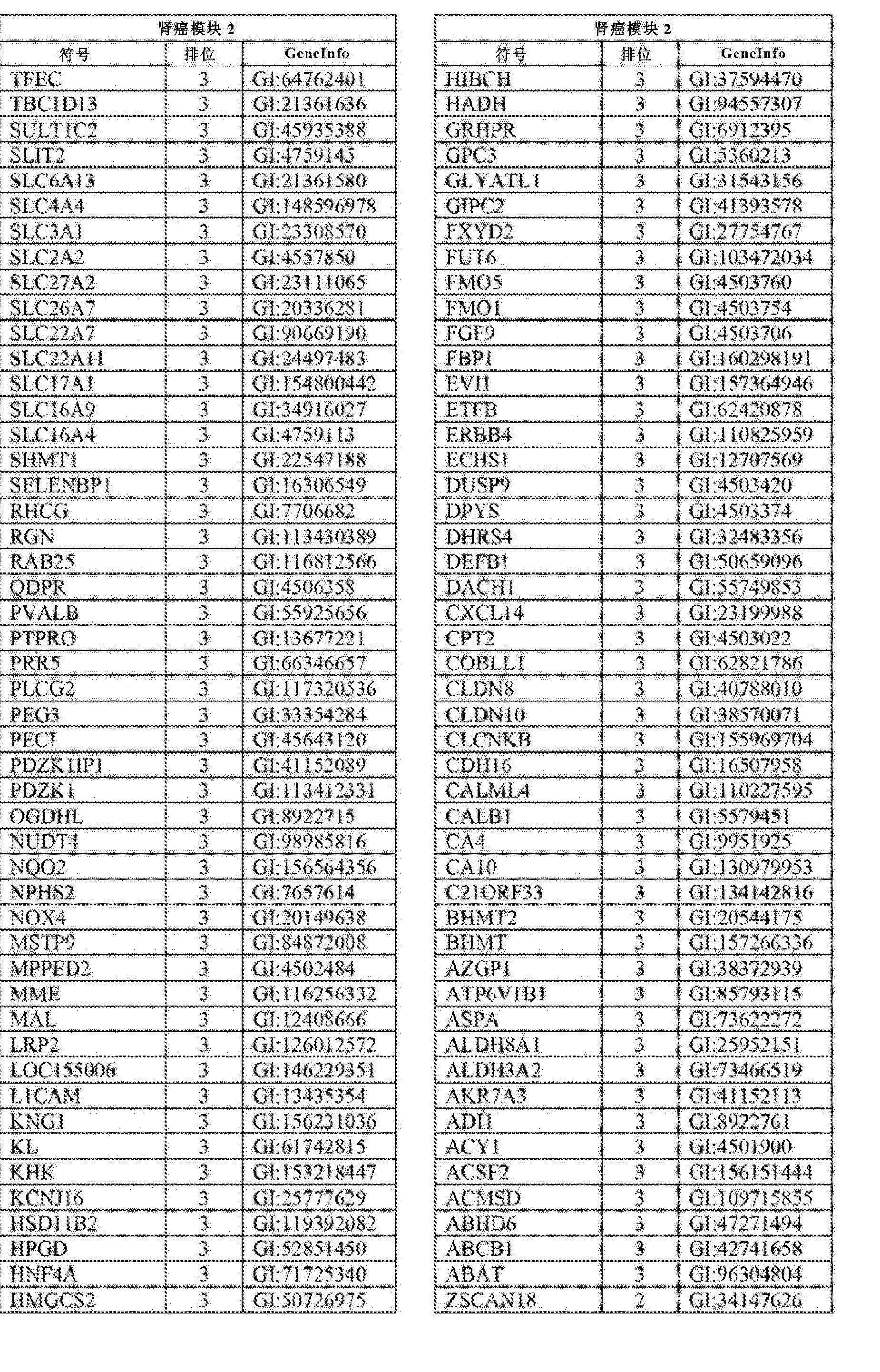 Figure CN102858999AD01561