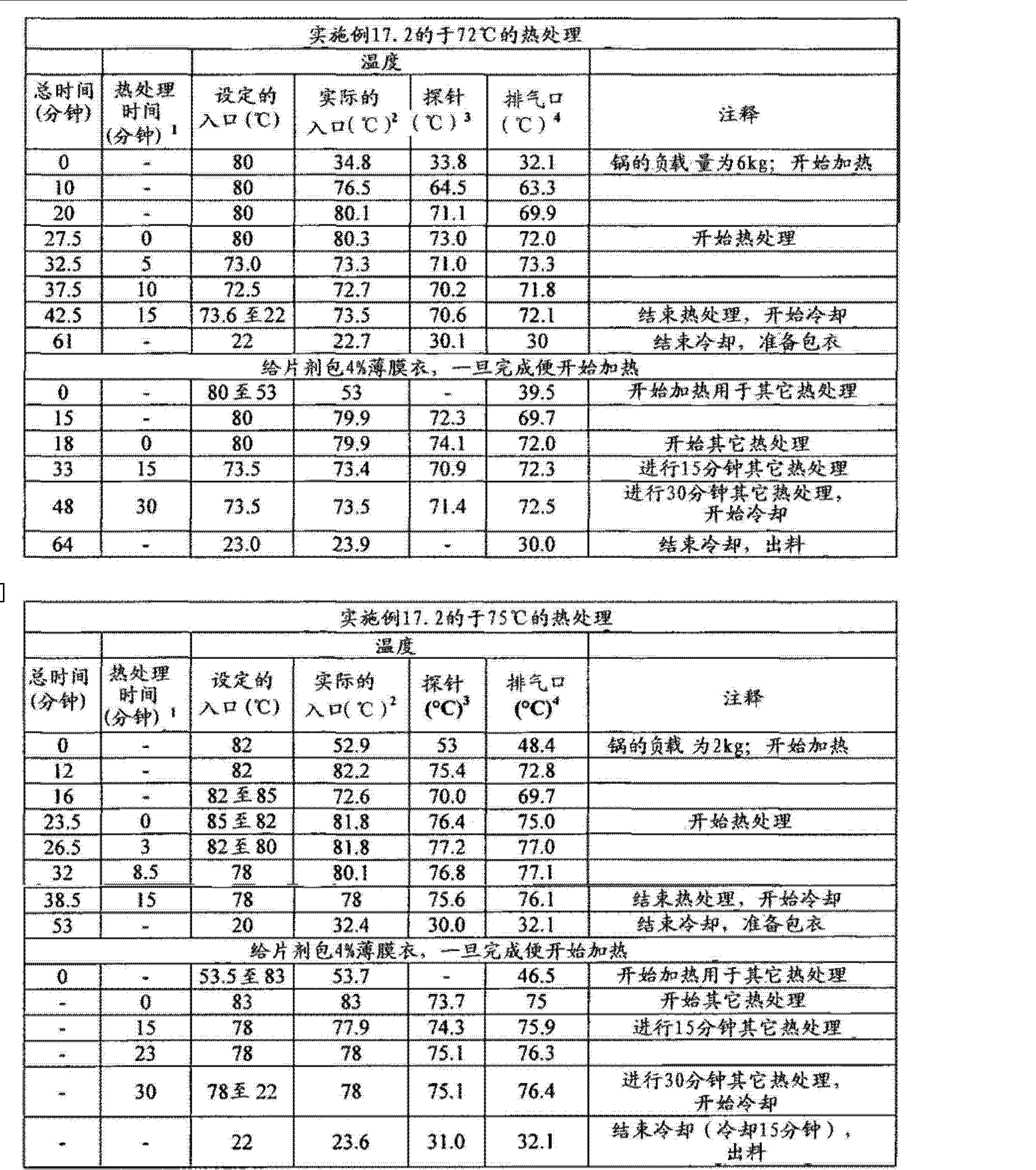 Figure CN102688241AD01141