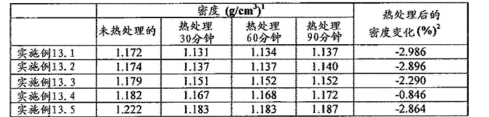 Figure CN102688241AD00872