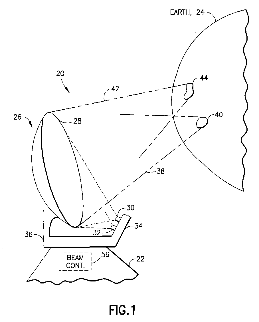 EP0920076A2 - Multiple beam by shaped reflector antenna - Google Patents