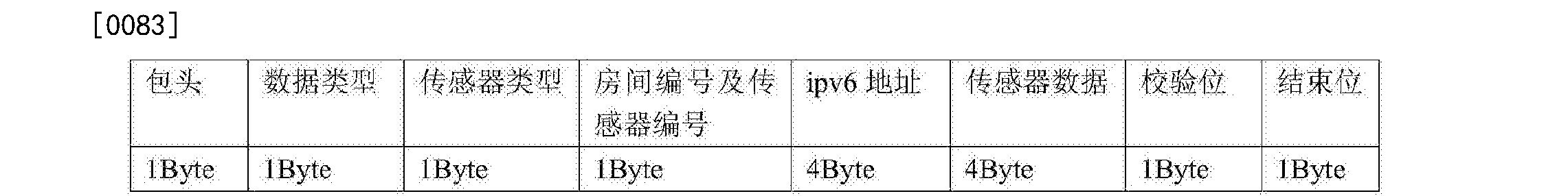 Figure CN104331053BD00101