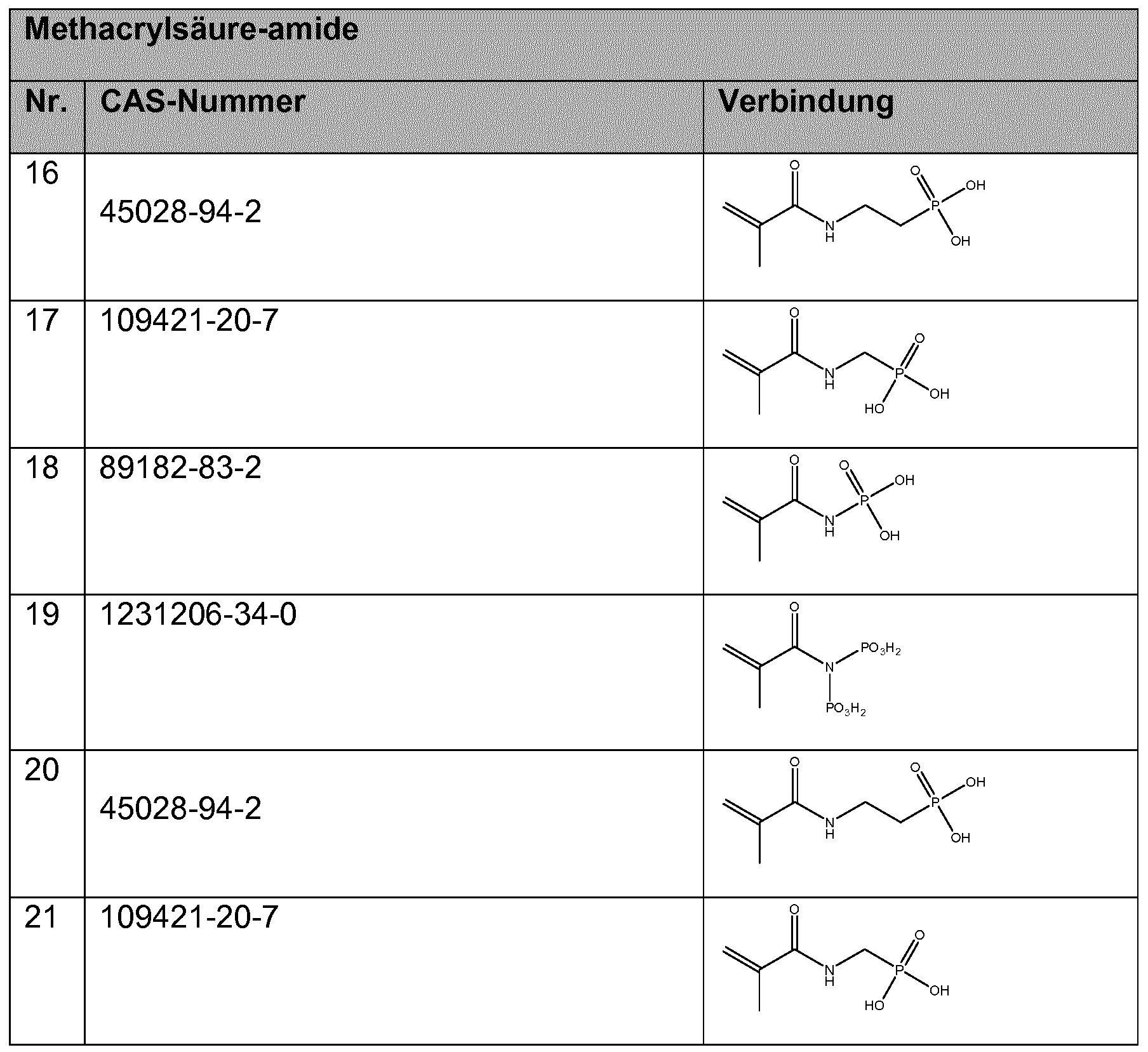 ece11648dfc WO2017050905A1 - Copolymers having phosphorus group-carrying ...
