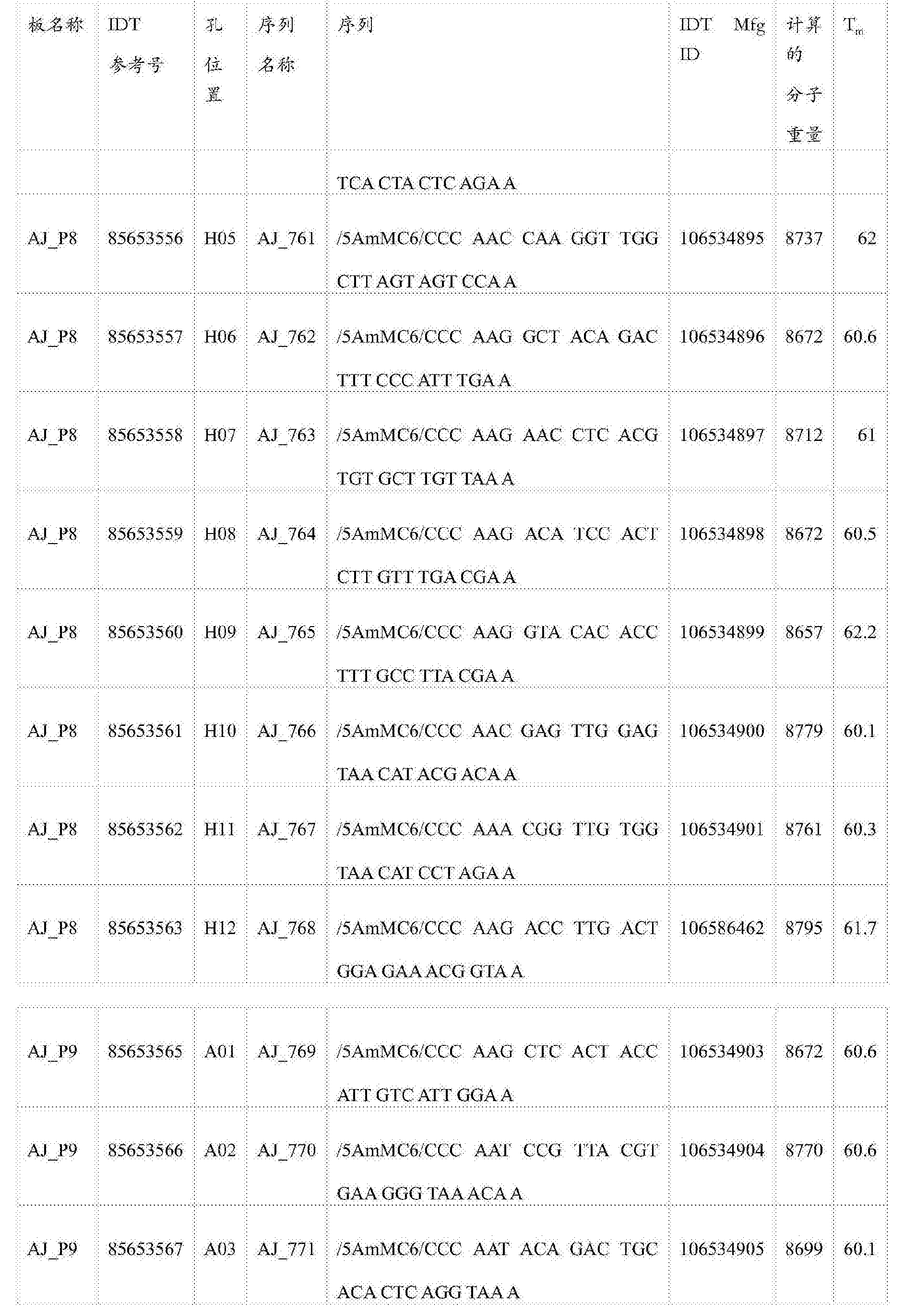 Figure CN105745528AD00991
