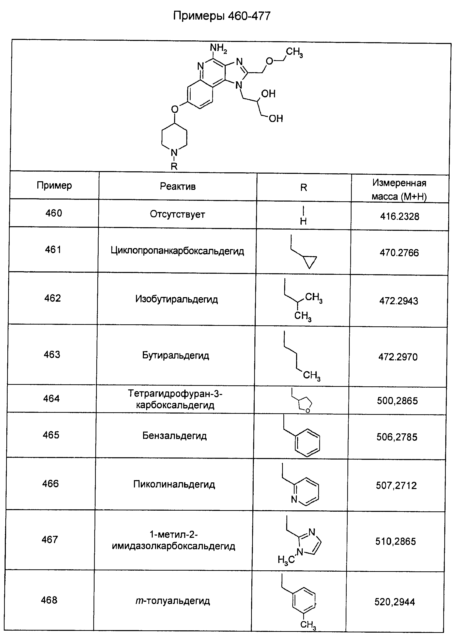 Figure 00000302