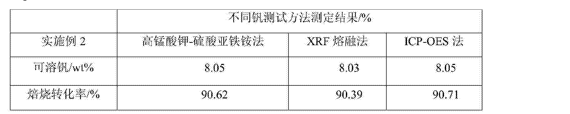 Figure CN104131161BD00093