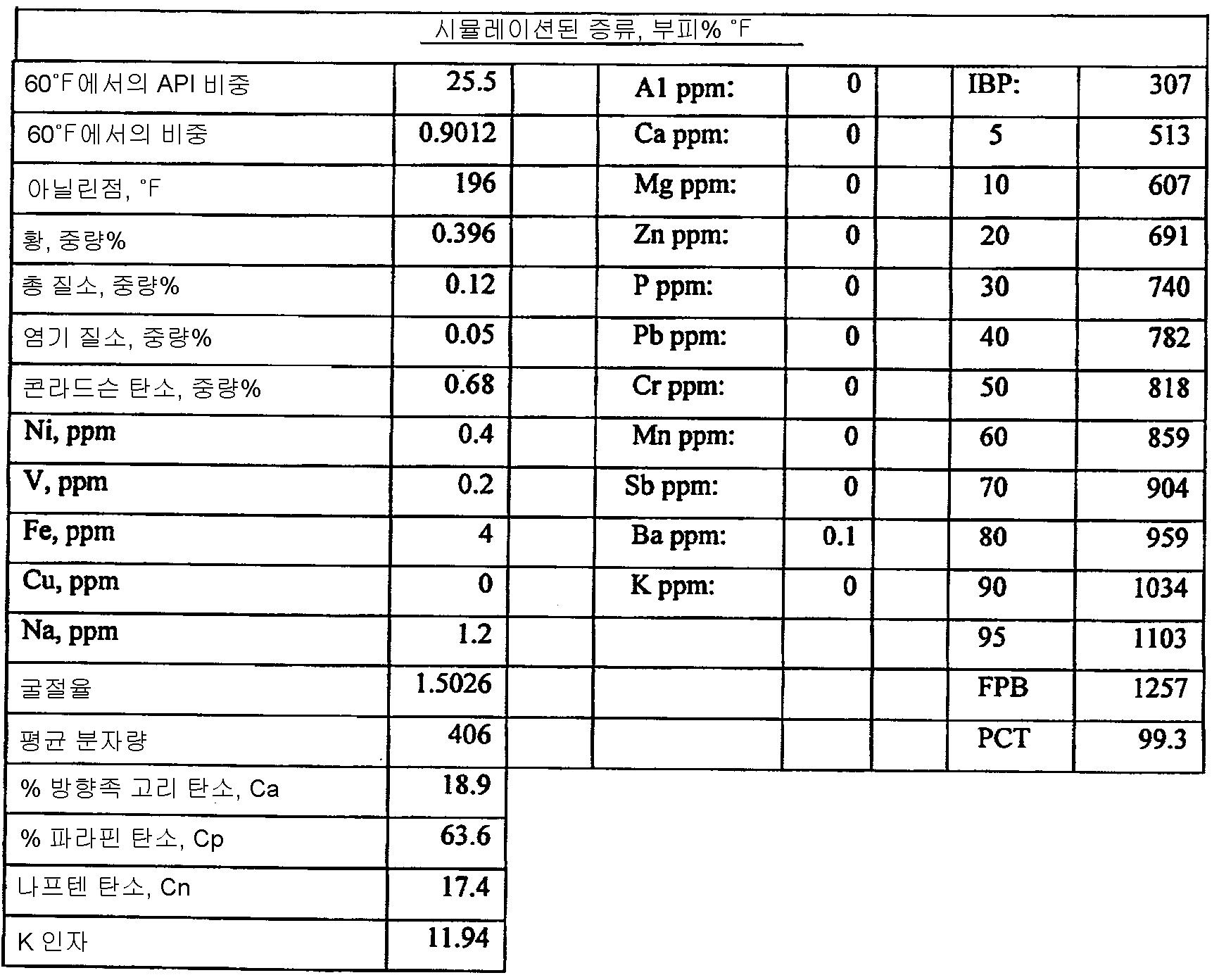 Figure 112010020587029-pct00014