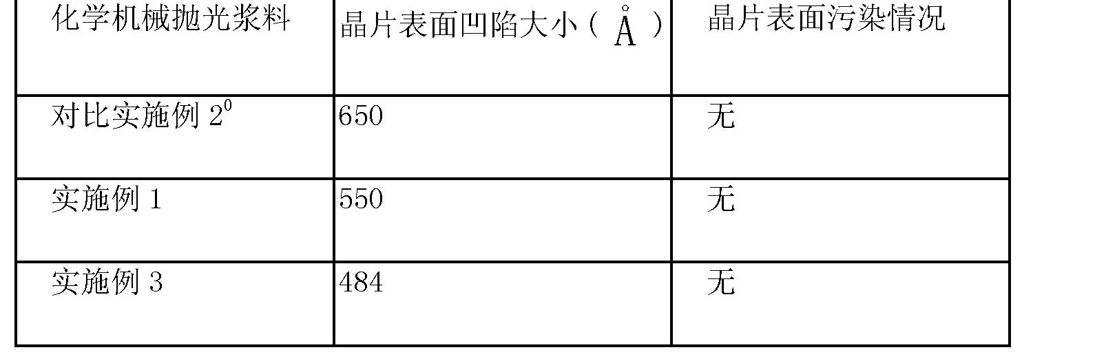 Figure CN1955249BD00062
