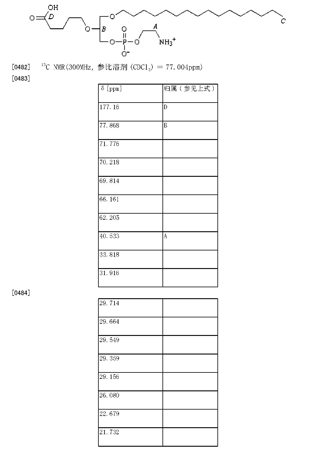 Figure CN104788492AD00441