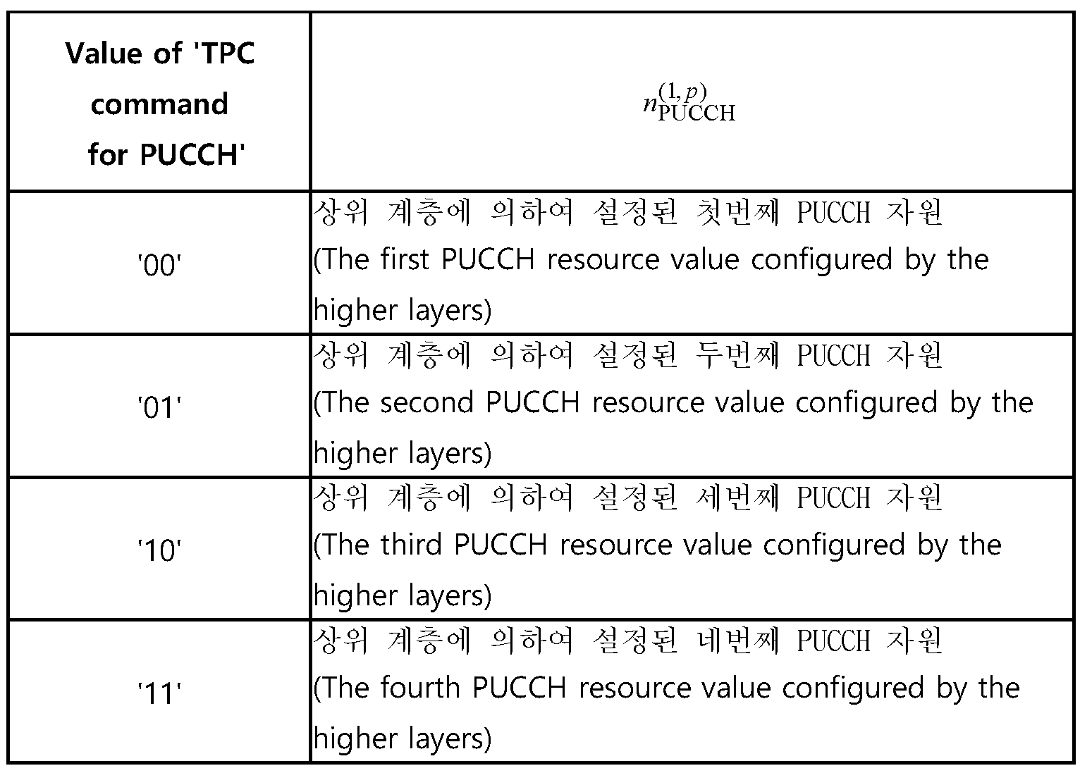 Figure PCTKR2017003657-appb-I000005