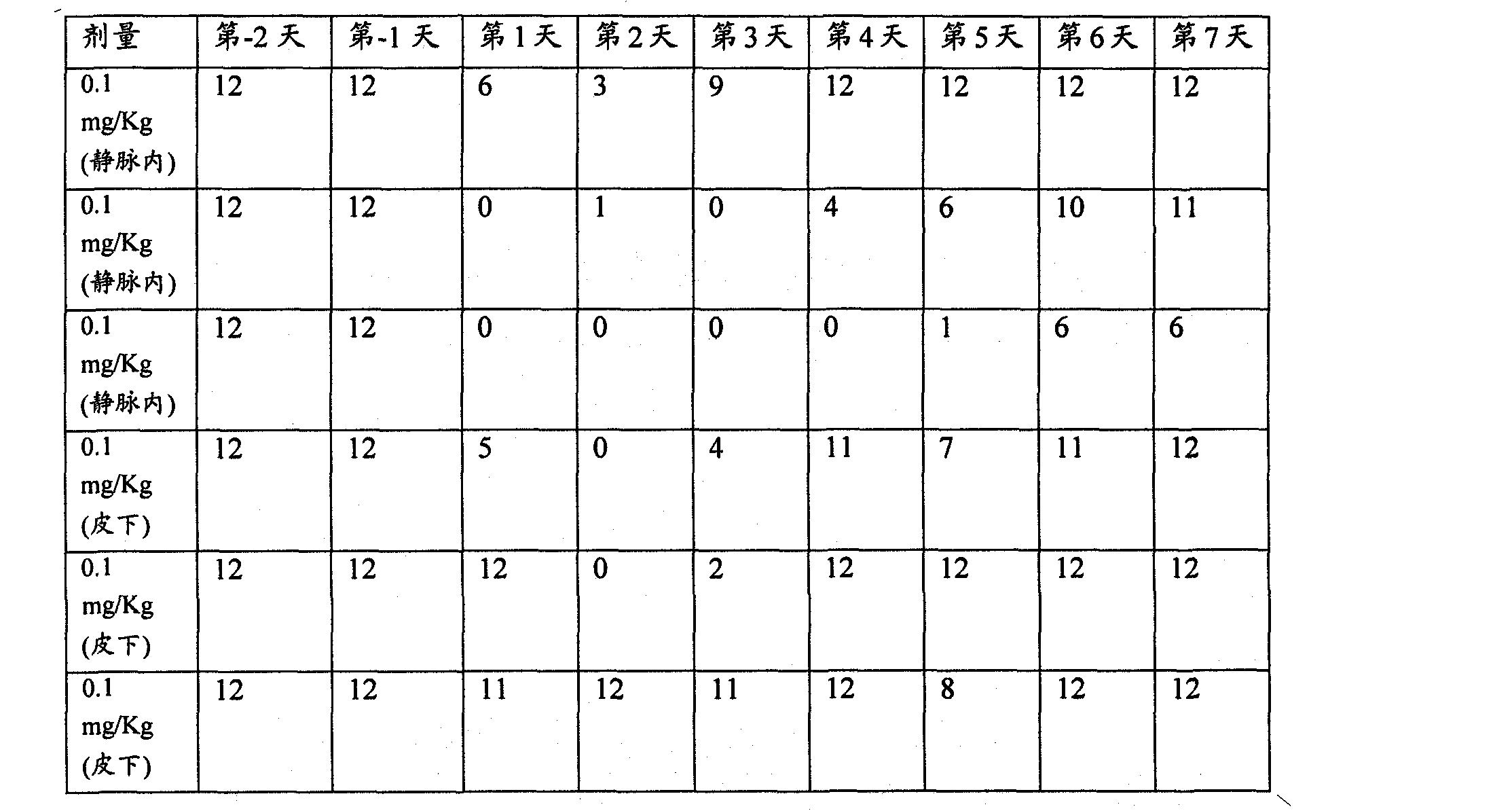 Figure CN102046207BD00271