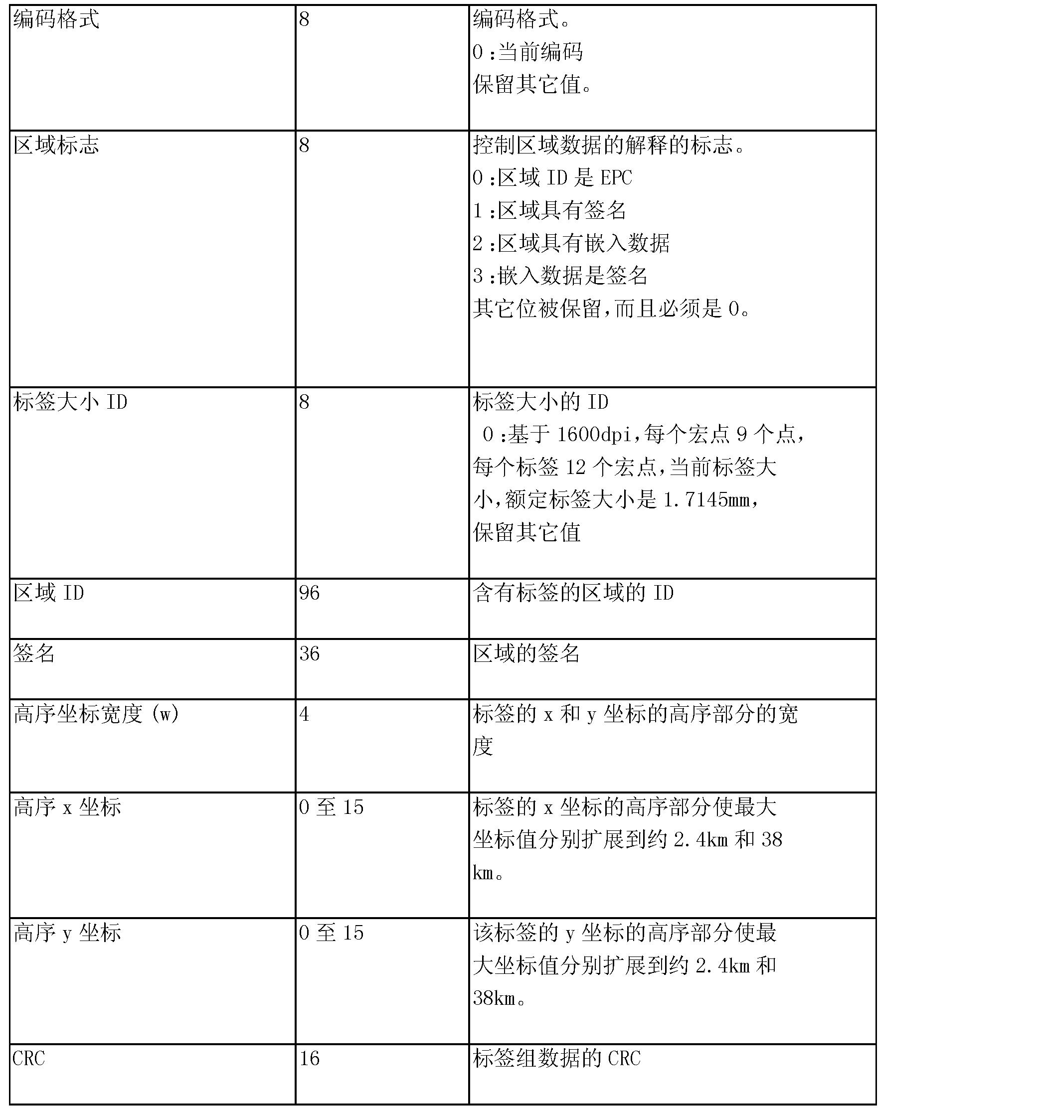 Figure CN101006454BD00661